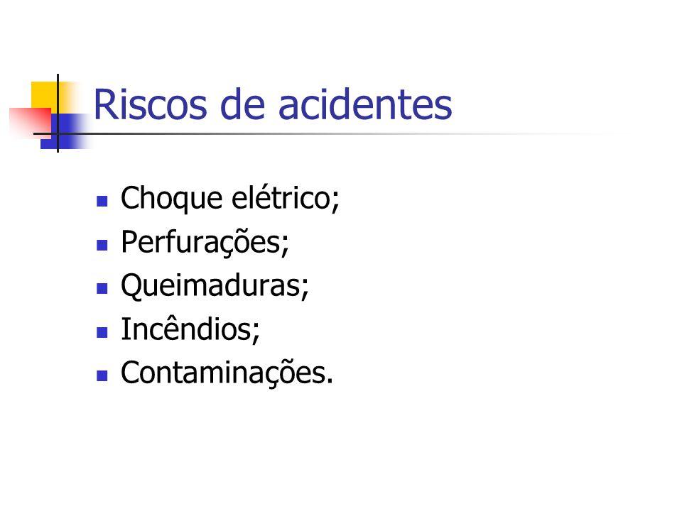 Riscos de acidentes Choque elétrico; Perfurações; Queimaduras;