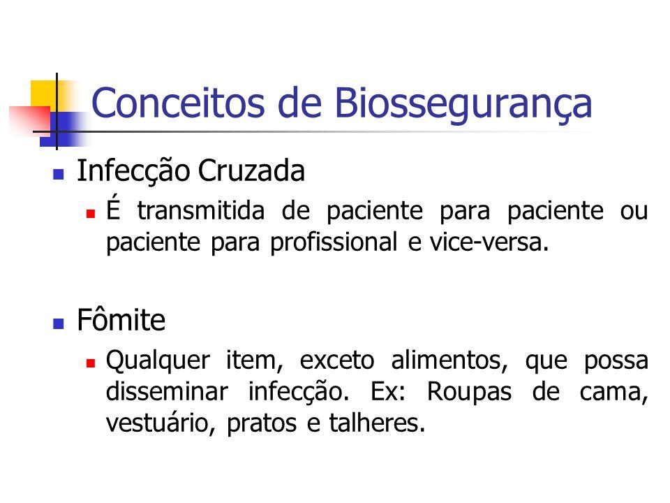 Conceitos de Biossegurança