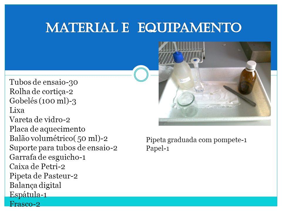 Material e Equipamento