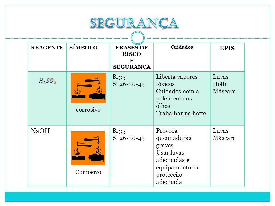 Segurança NaOH EPIS corrosivo R:35 S: 26-30-45 Liberta vapores tóxicos