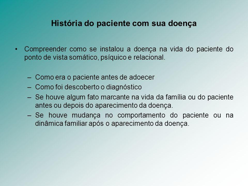 História do paciente com sua doença