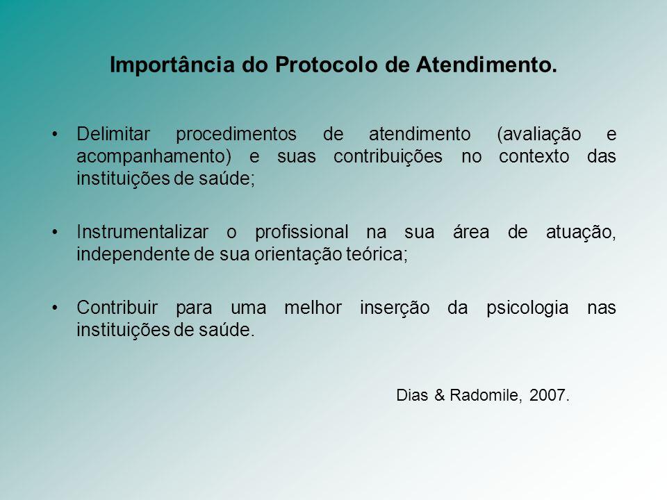 Importância do Protocolo de Atendimento.