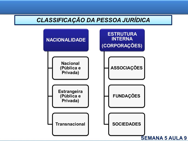 CLASSIFICAÇÃO DA PESSOA JURÍDICA