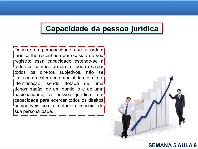 Capacidade da pessoa jurídica