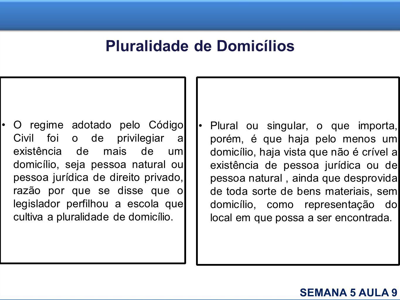 Pluralidade de Domicílios