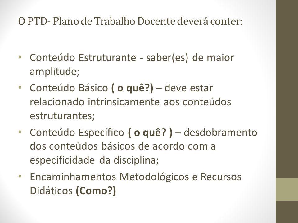 O PTD- Plano de Trabalho Docente deverá conter: