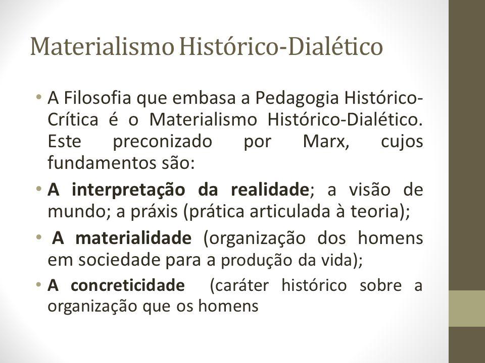 Materialismo Histórico-Dialético