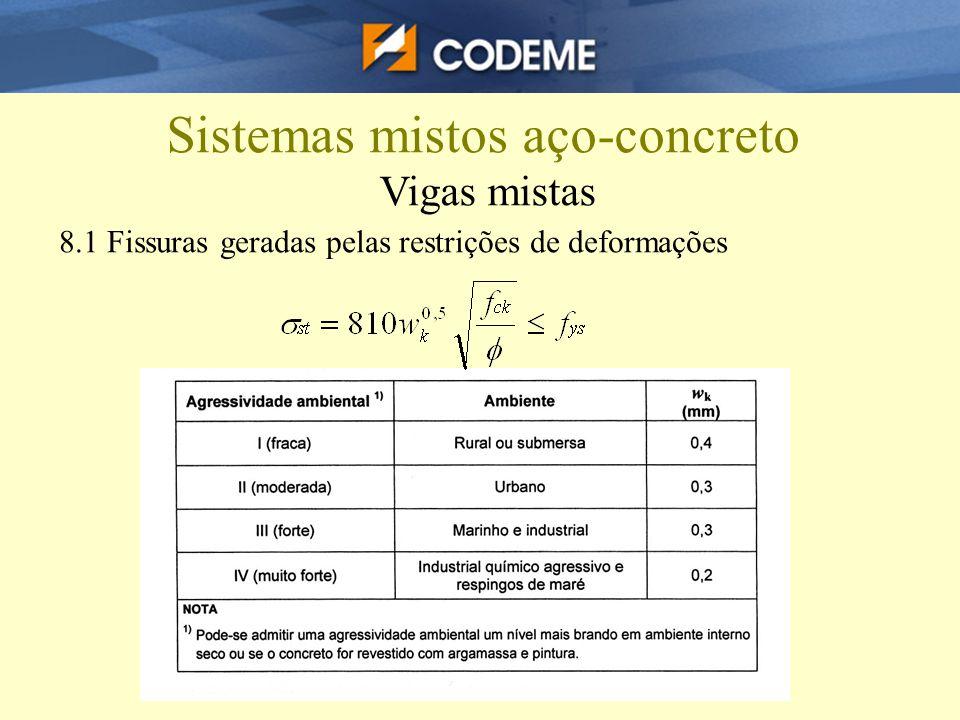 Sistemas mistos aço-concreto
