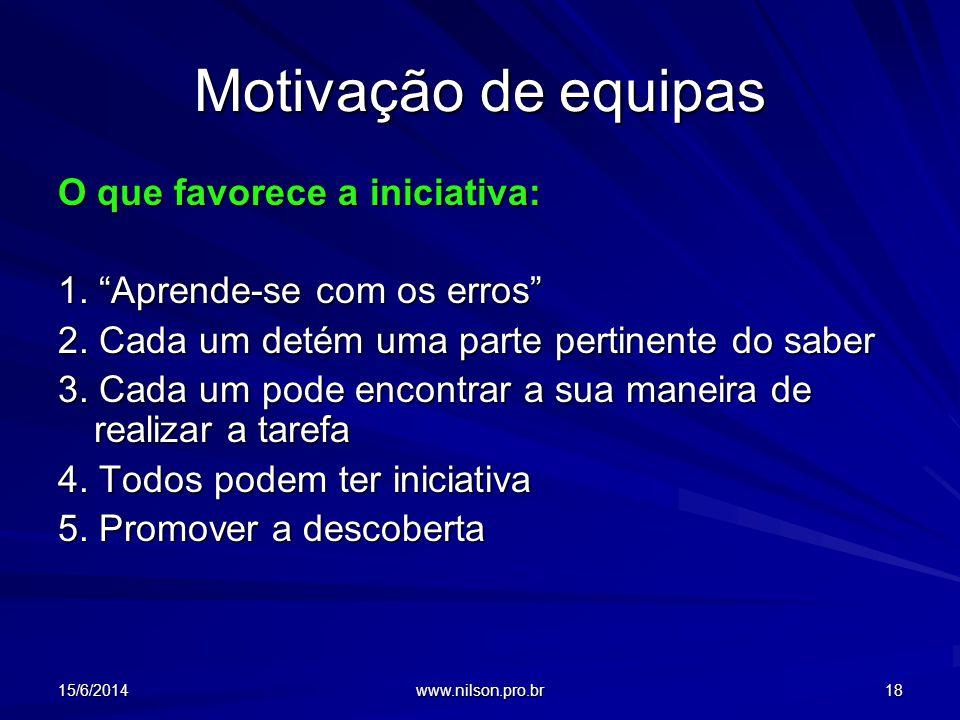 Motivação de equipas O que favorece a iniciativa: