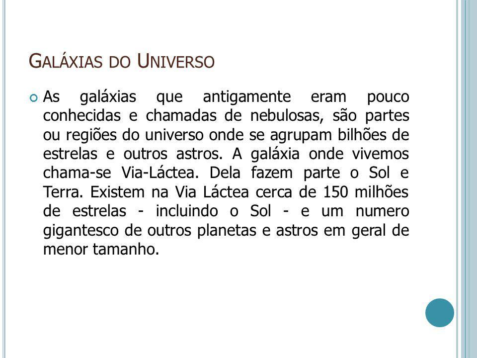 Galáxias do Universo