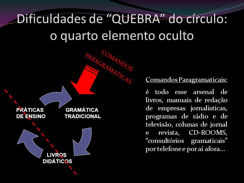 Dificuldades de QUEBRA do círculo: o quarto elemento oculto