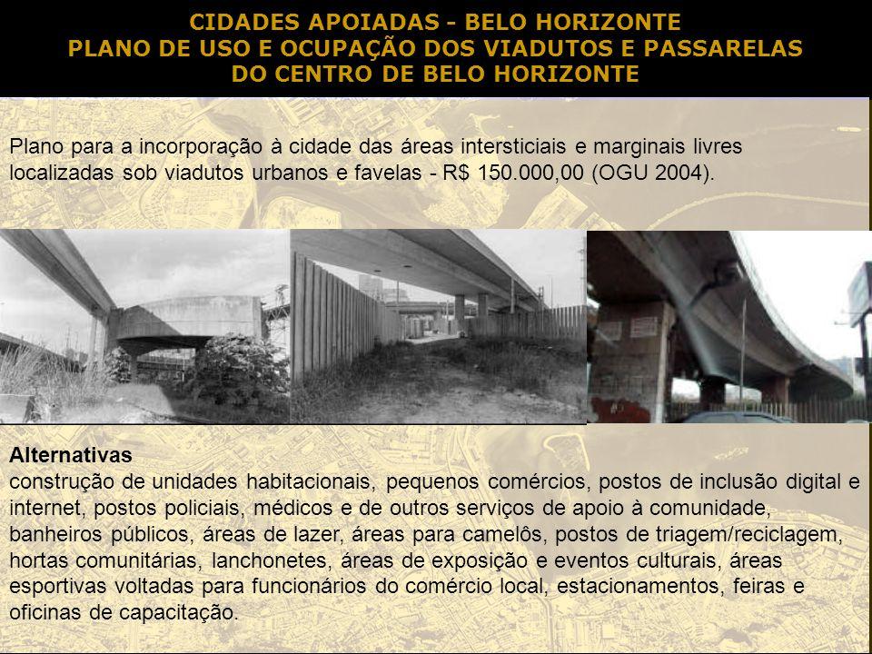 CIDADES APOIADAS - BELO HORIZONTE