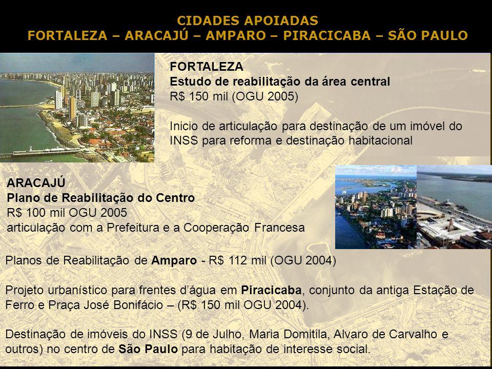 FORTALEZA – ARACAJÚ – AMPARO – PIRACICABA – SÃO PAULO