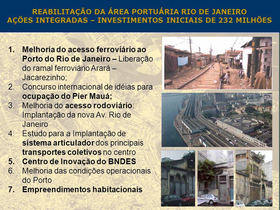 Concurso internacional de idéias para ocupação do Píer Mauá;