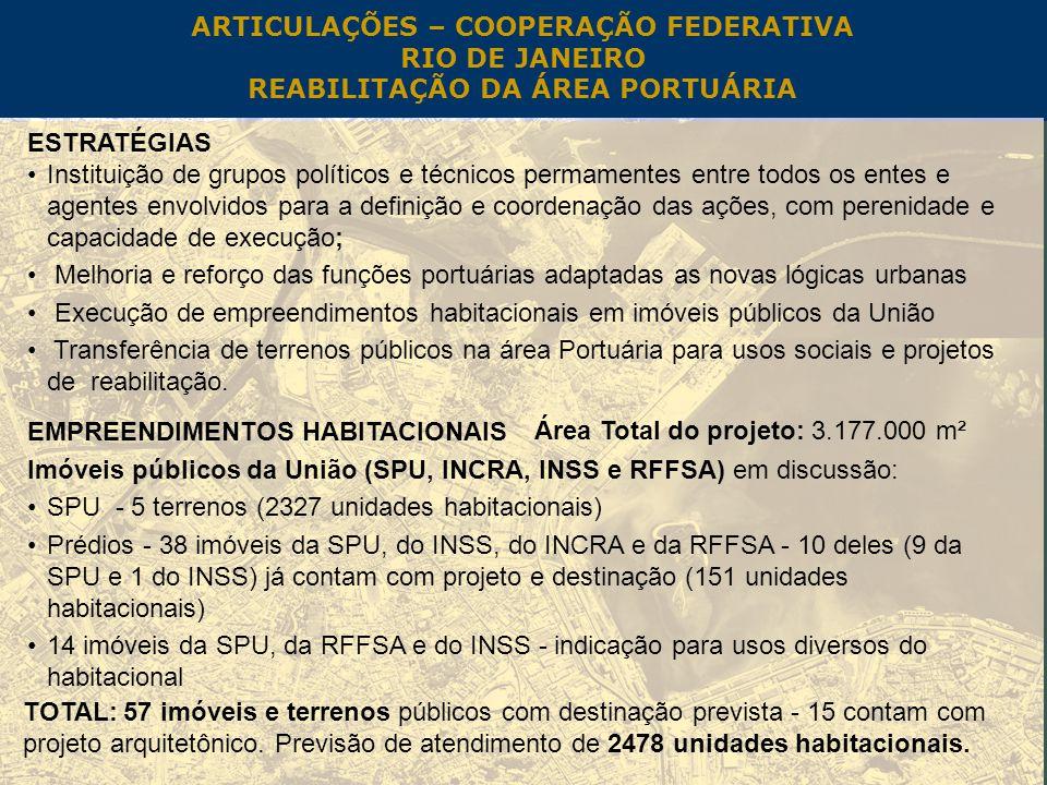 ARTICULAÇÕES – COOPERAÇÃO FEDERATIVA REABILITAÇÃO DA ÁREA PORTUÁRIA