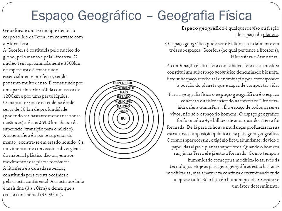 Espaço Geográfico – Geografia Física