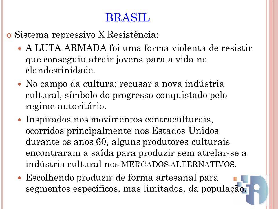 BRASIL Sistema repressivo X Resistência: