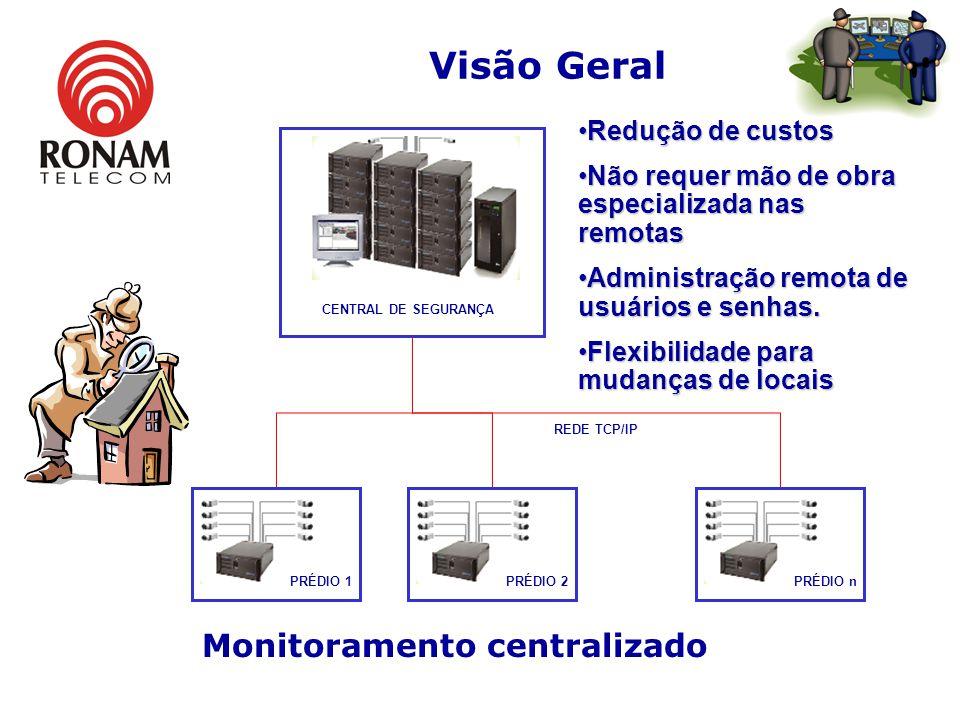 Visão Geral Monitoramento centralizado Redução de custos