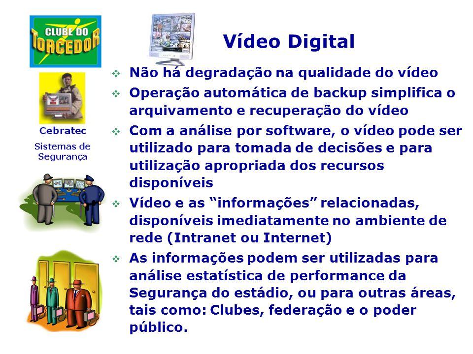 Vídeo Digital Não há degradação na qualidade do vídeo