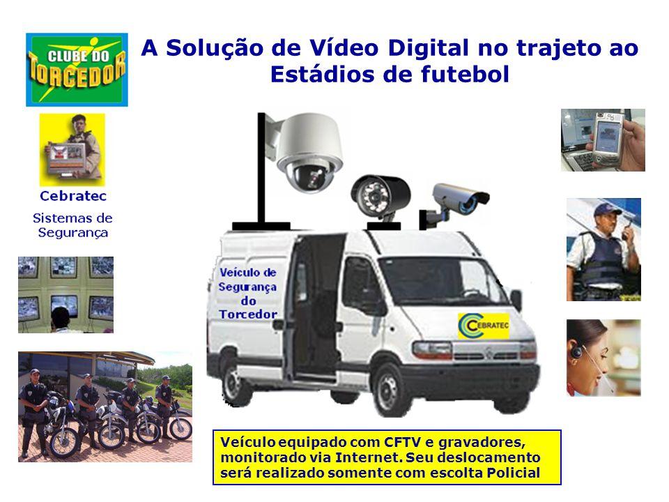 A Solução de Vídeo Digital no trajeto ao Estádios de futebol