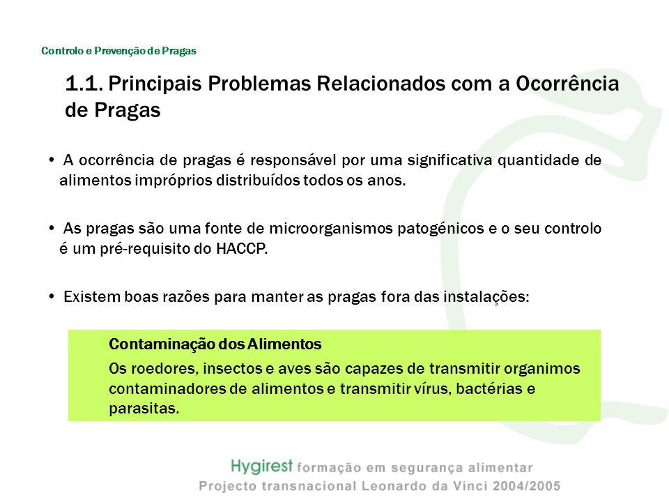1.1. Principais Problemas Relacionados com a Ocorrência de Pragas