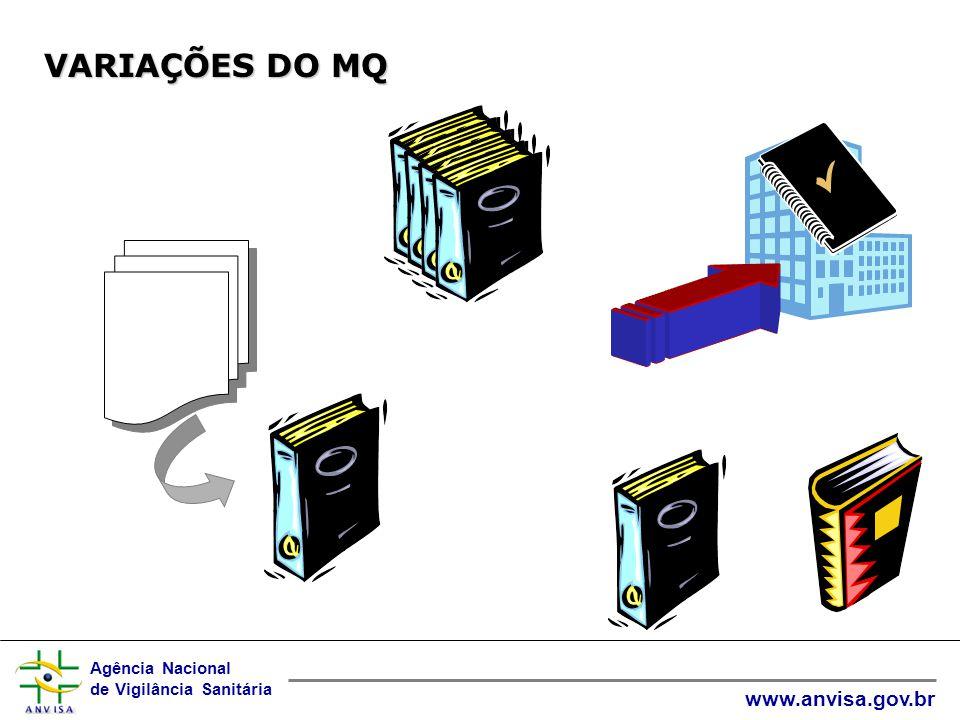 VARIAÇÕES DO MQ +