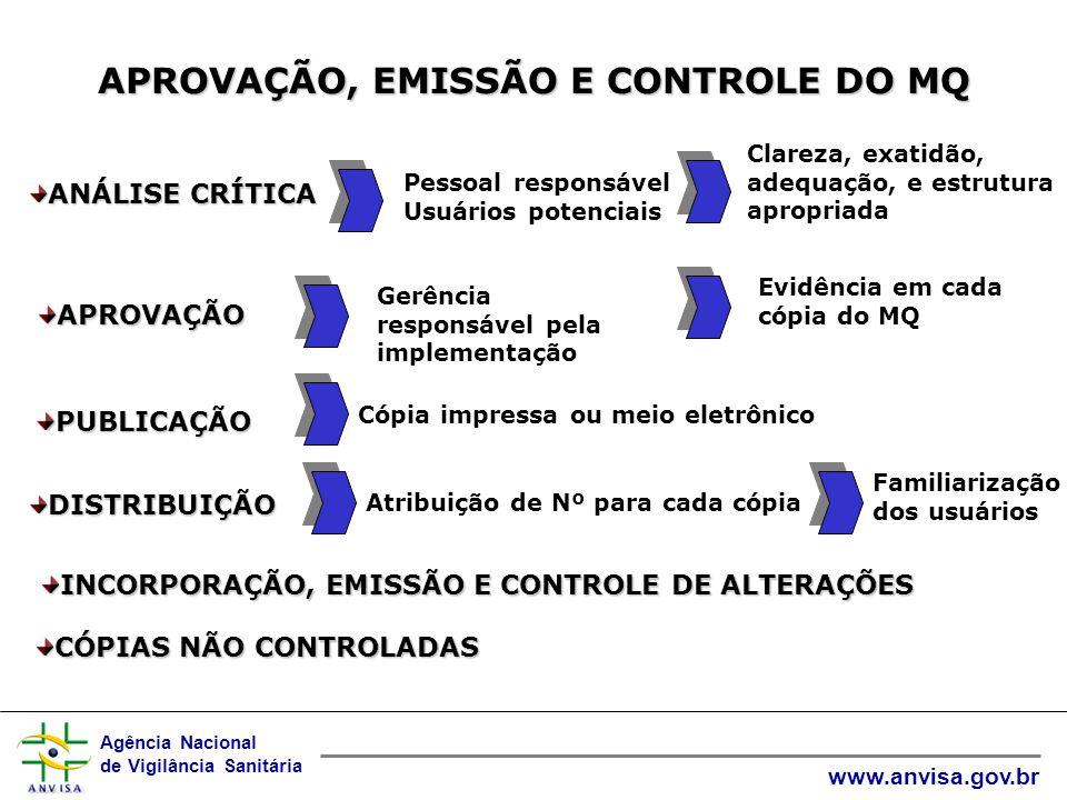 APROVAÇÃO, EMISSÃO E CONTROLE DO MQ