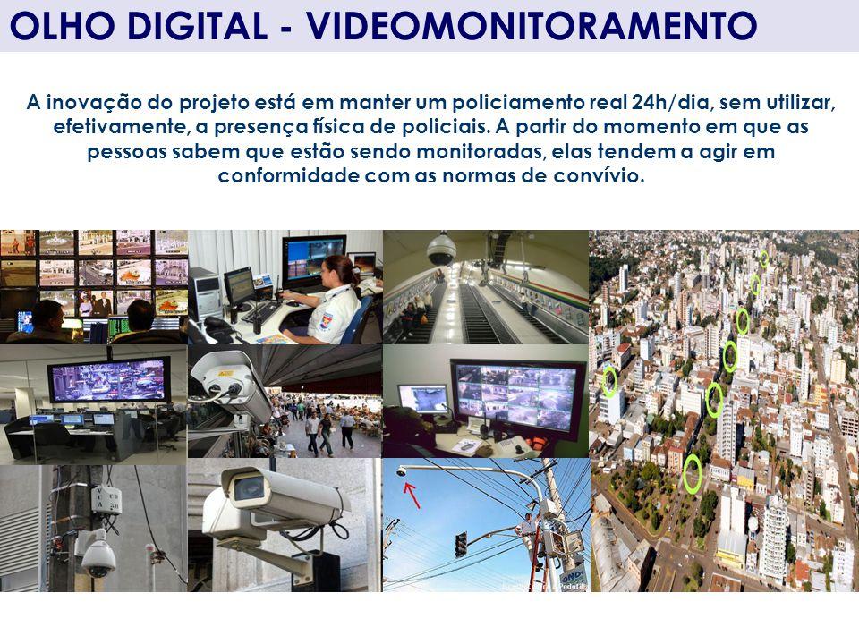 OLHO DIGITAL - VIDEOMONITORAMENTO