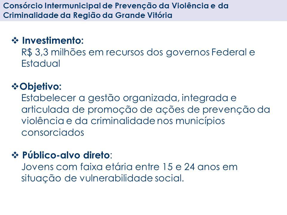 R$ 3,3 milhões em recursos dos governos Federal e Estadual