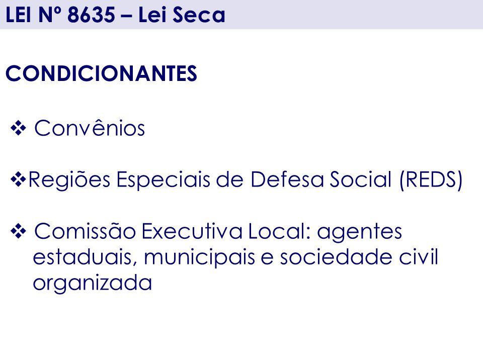 Regiões Especiais de Defesa Social (REDS)