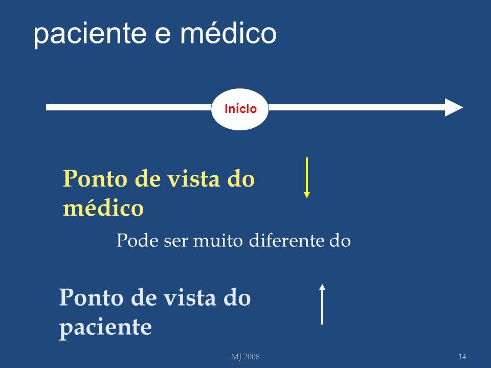 paciente e médico Ponto de vista do médico Ponto de vista do paciente