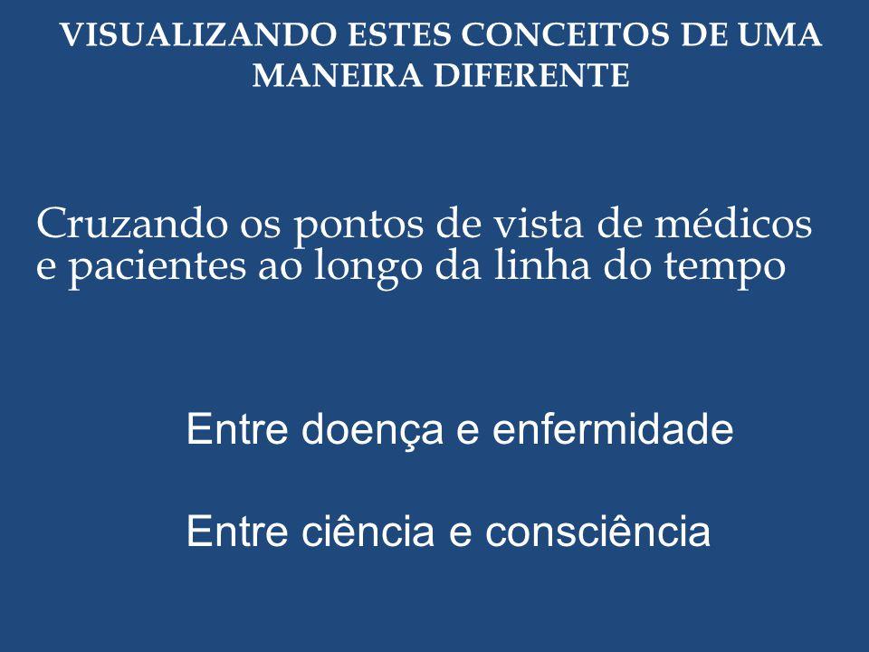 VISUALIZANDO ESTES CONCEITOS DE UMA MANEIRA DIFERENTE