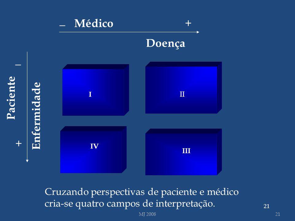 _ Médico + Doença _ Paciente Enfermidade +
