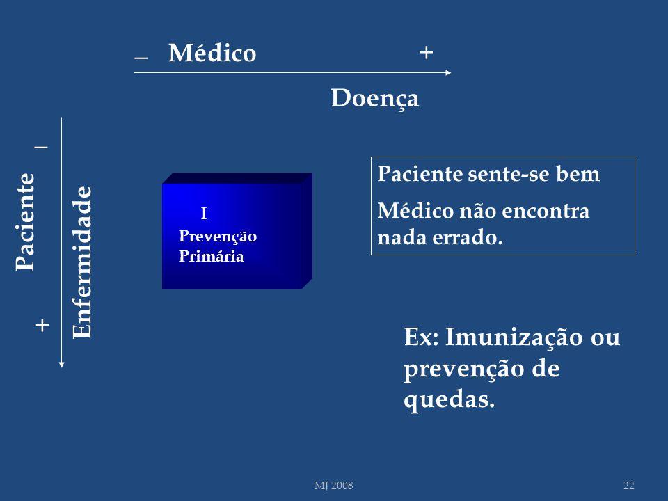 Ex: Imunização ou prevenção de quedas.