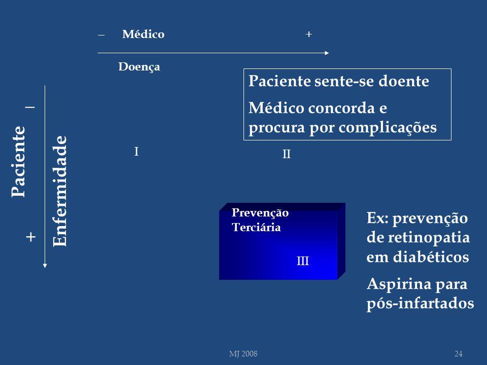 _ Paciente Enfermidade + Paciente sente-se doente