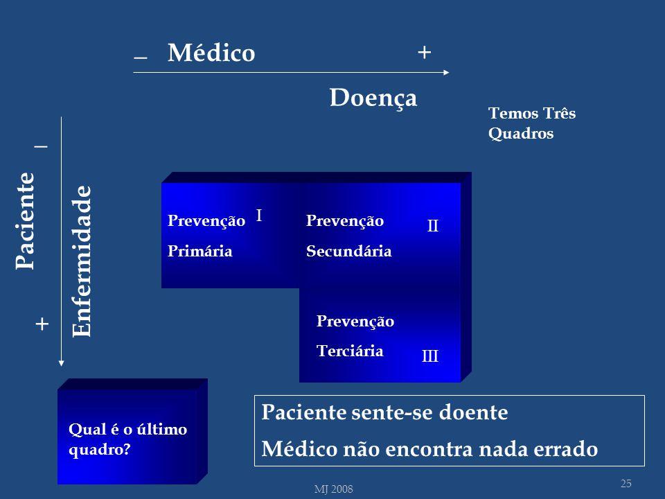 _ Médico + Doença _ Paciente Enfermidade + Paciente sente-se doente