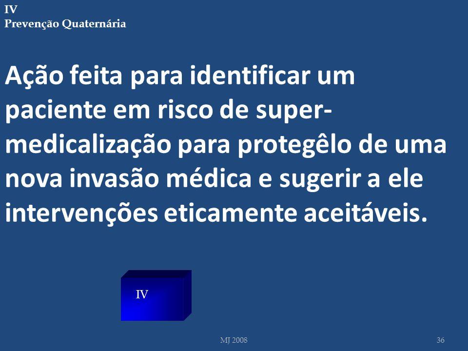IV Prevenção Quaternária