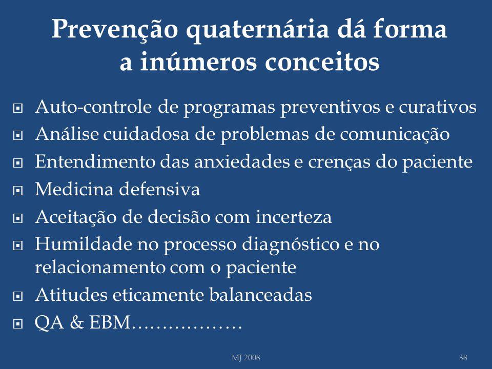Prevenção quaternária dá forma a inúmeros conceitos