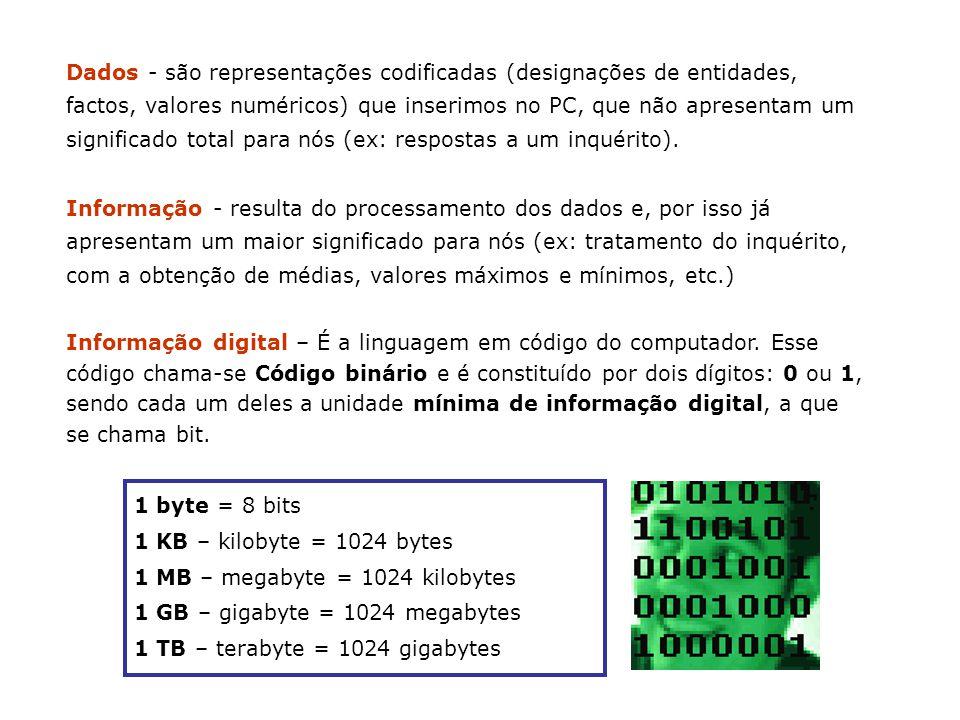 Dados - são representações codificadas (designações de entidades, factos, valores numéricos) que inserimos no PC, que não apresentam um significado total para nós (ex: respostas a um inquérito).