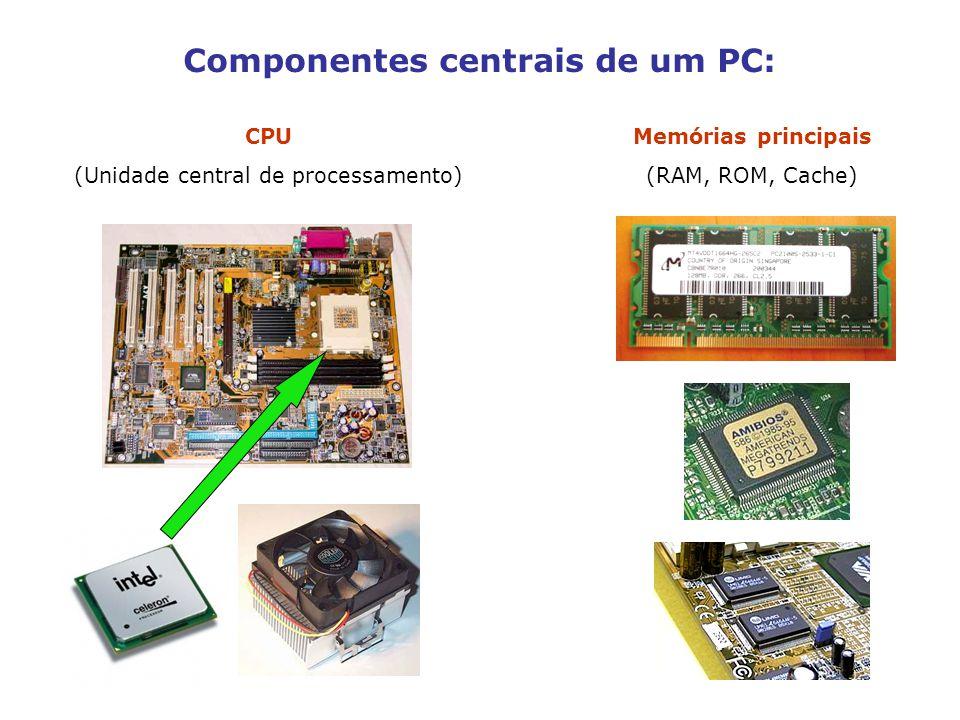 Componentes centrais de um PC: