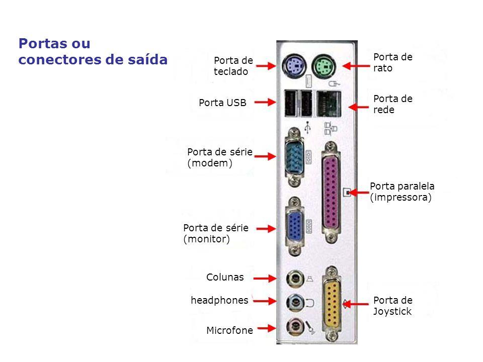 Portas ou conectores de saída