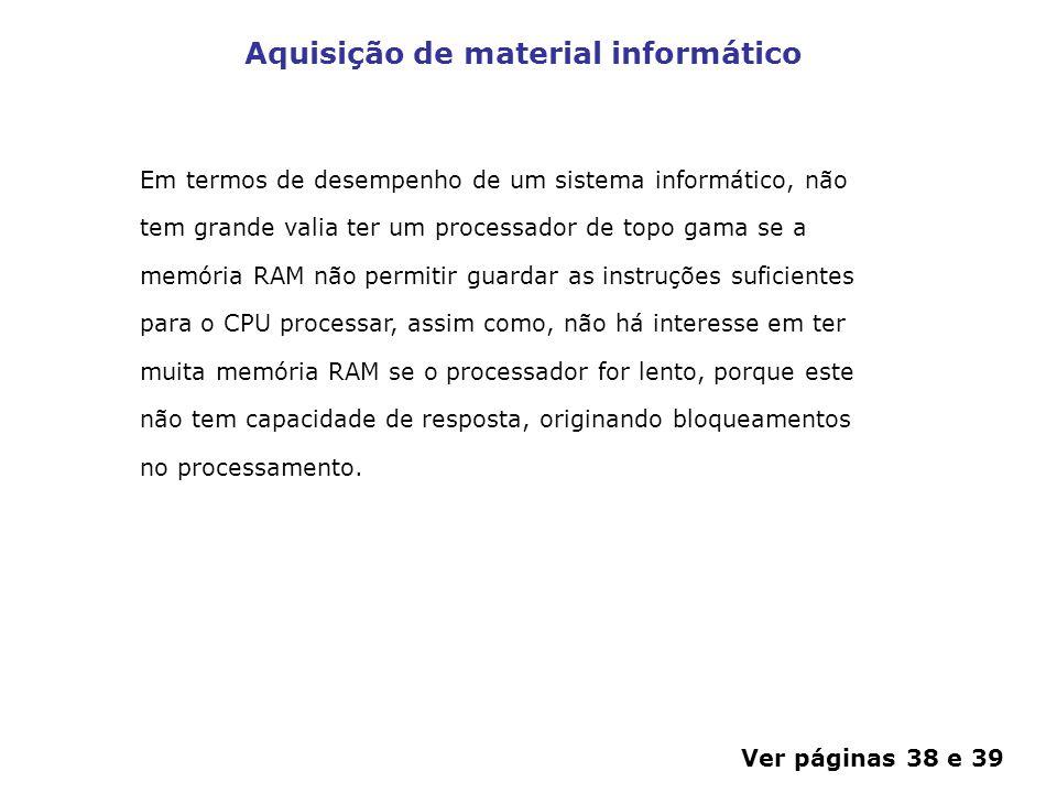Aquisição de material informático