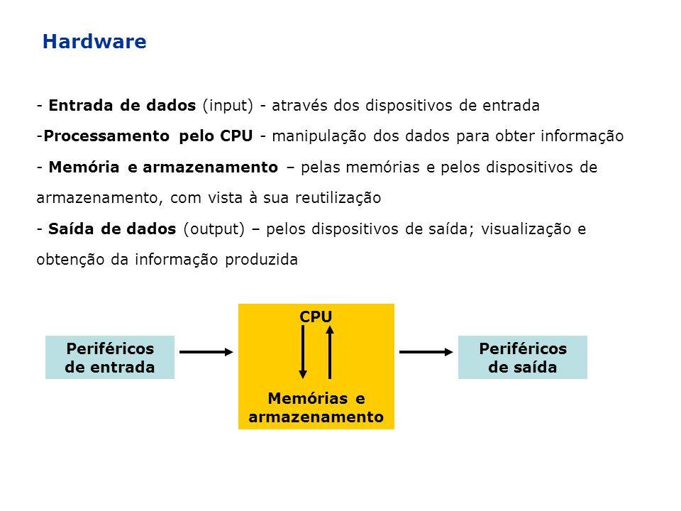 Periféricos de entrada Memórias e armazenamento
