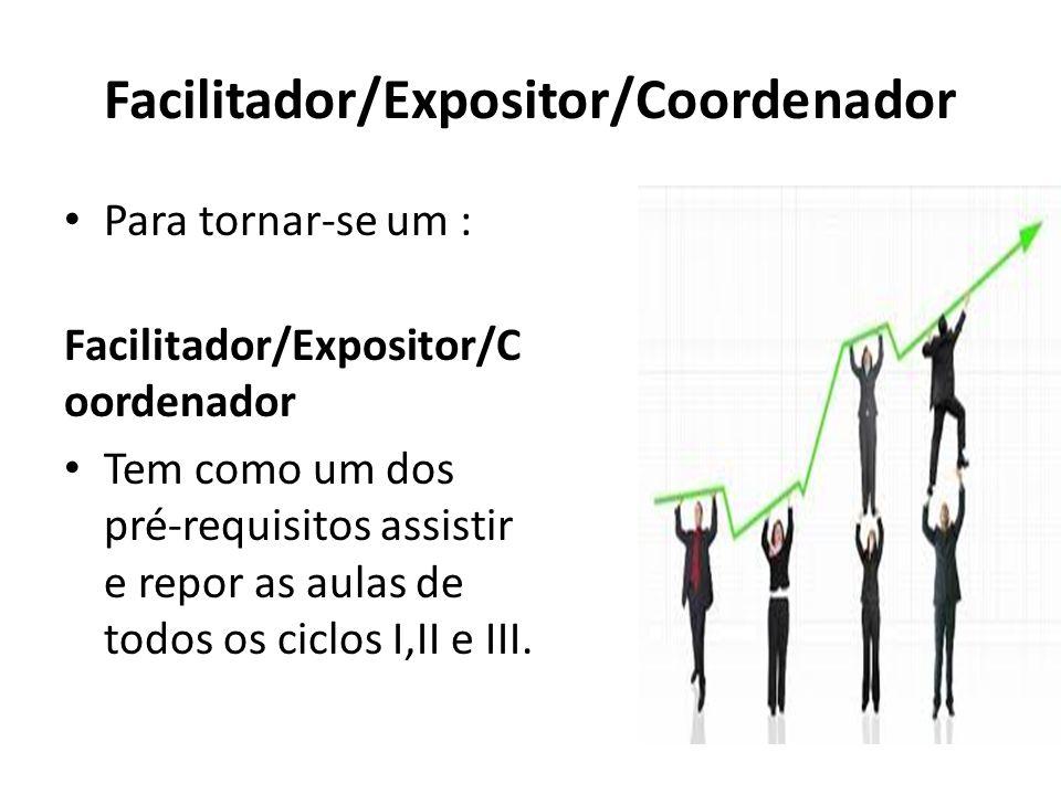 Facilitador/Expositor/Coordenador