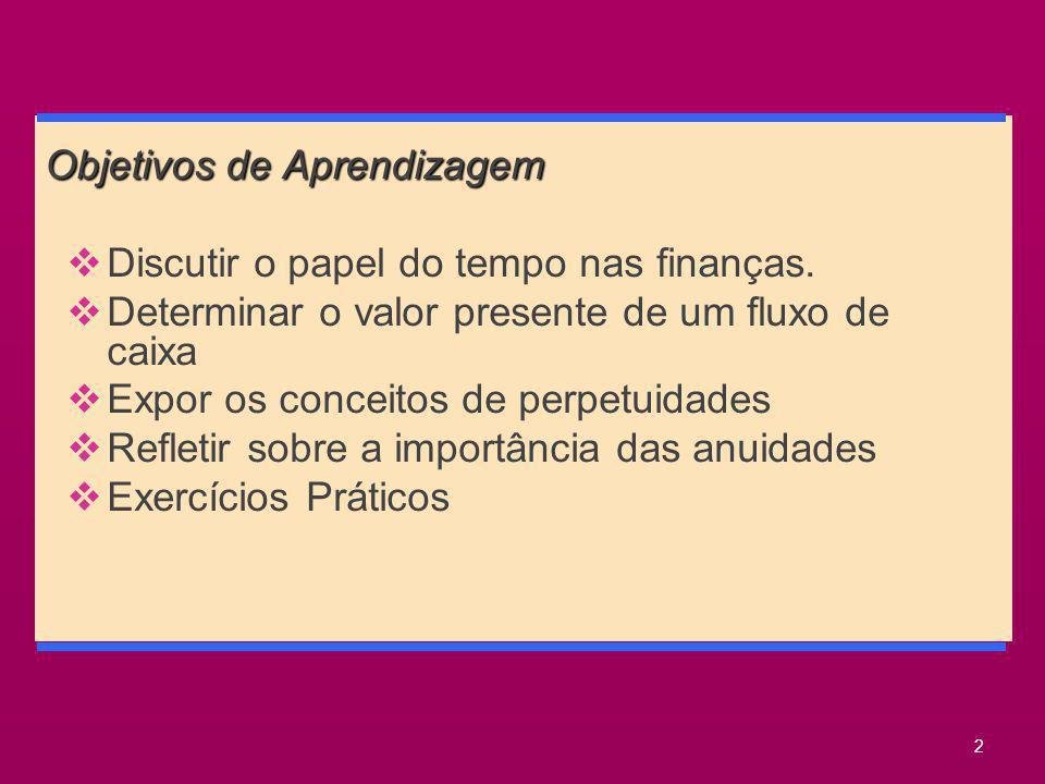 Objetivos de Aprendizagem Discutir o papel do tempo nas finanças.