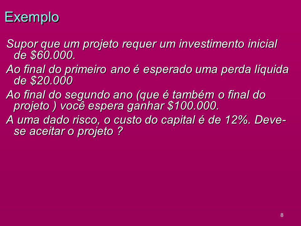 Exemplo Supor que um projeto requer um investimento inicial de $60.000. Ao final do primeiro ano é esperado uma perda líquida de $20.000.