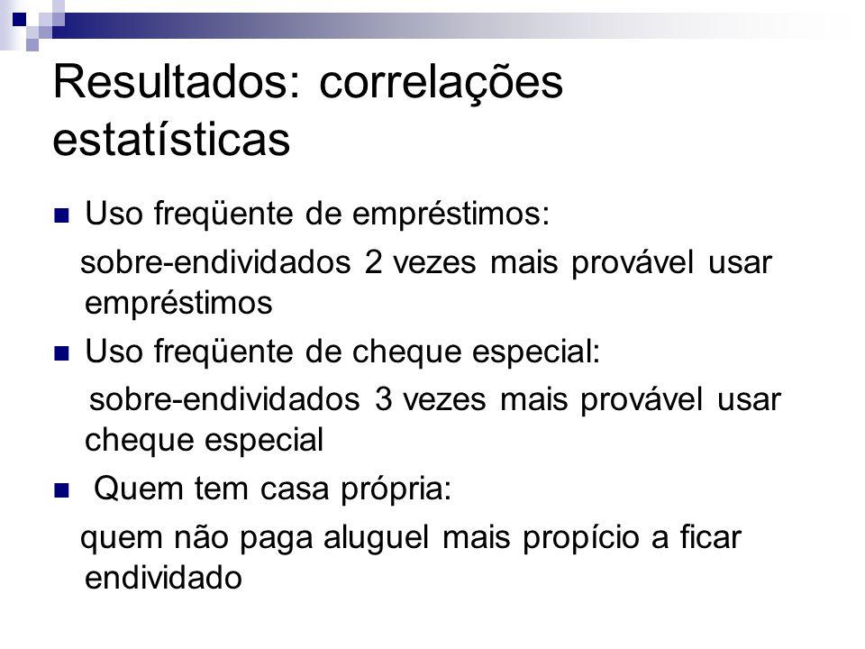 Resultados: correlações estatísticas