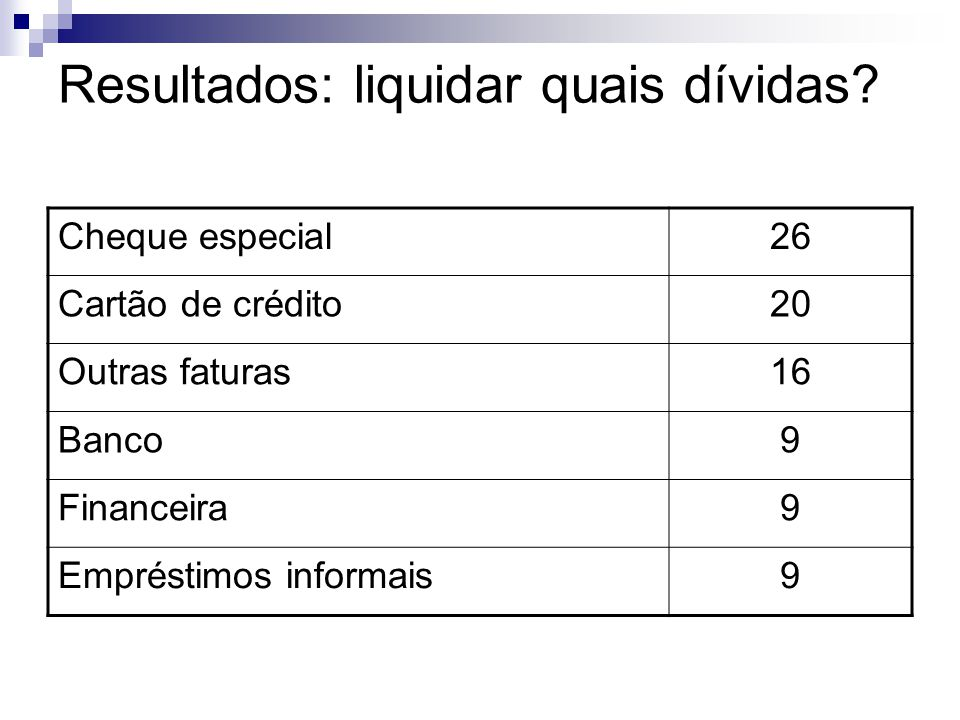 Resultados: liquidar quais dívidas