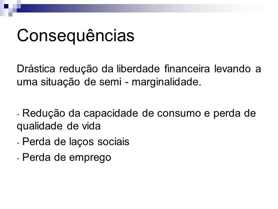 Consequências Drástica redução da liberdade financeira levando a uma situação de semi - marginalidade.