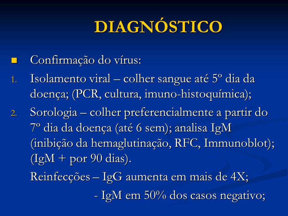 DIAGNÓSTICO Confirmação do vírus: